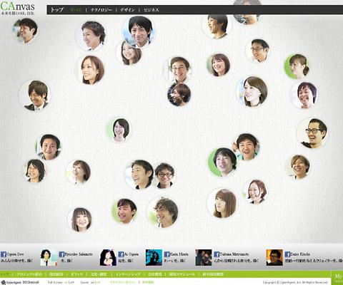 PC Webデザイン CyberAgent Recruit 2013