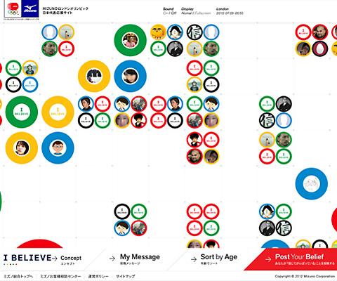 PC Webデザイン ミズノ ロンドンオリンピック日本代表応援サイト
