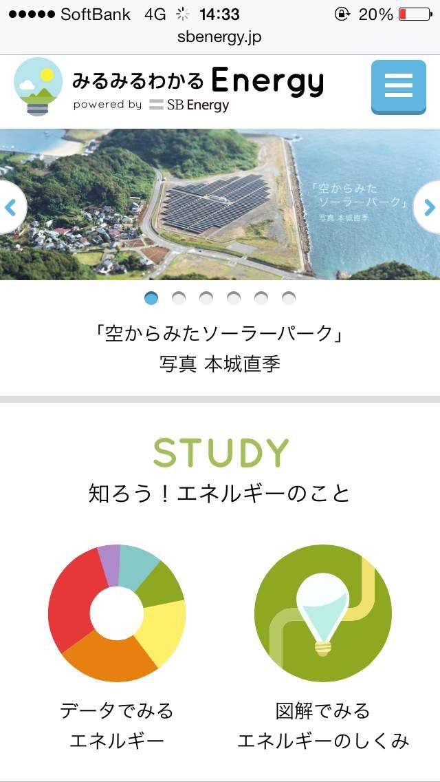 みるみるわかるEnergy|自然エネルギー情報|SBエナジー